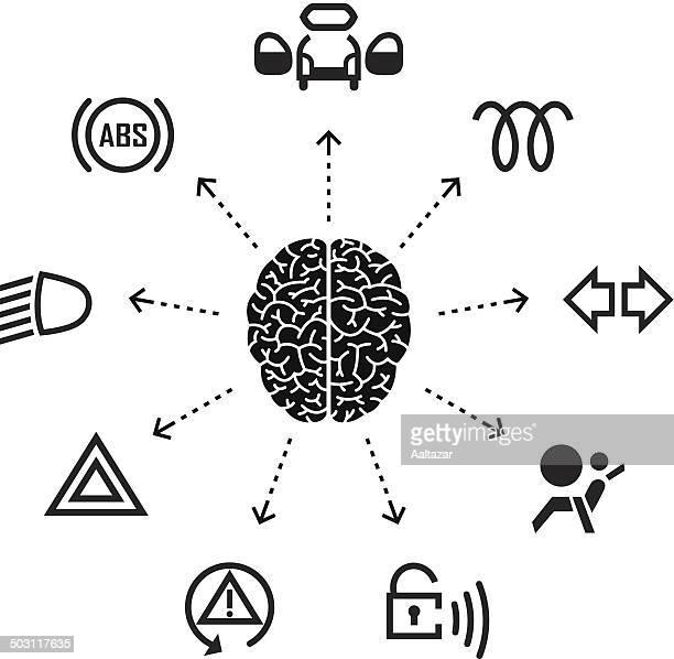 Denken über Auto-Indikatoren