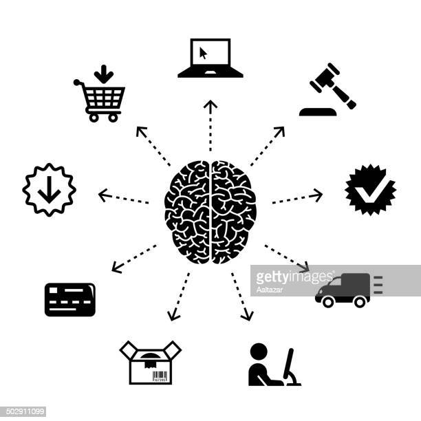 thinking about e-commerce - cerebral hemisphere stock illustrations, clip art, cartoons, & icons
