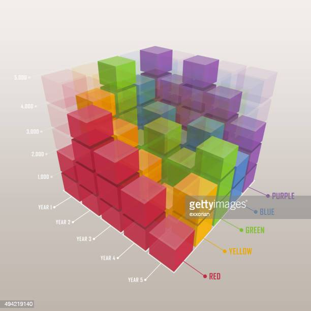 bildbanksillustrationer, clip art samt tecknat material och ikoner med three dimensional colorful bar chart - bloco