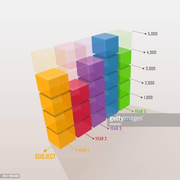ilustrações, clipart, desenhos animados e ícones de gráfico de barras de colorido três-dimensional - gráfico de barras