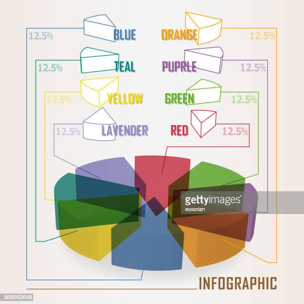 Three Dimensional Separate Pie Chart Infographic