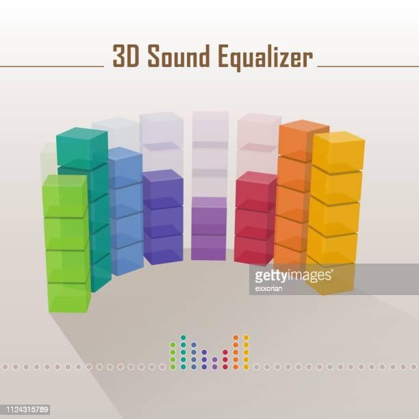 Three Dimensional Sound Equalizer