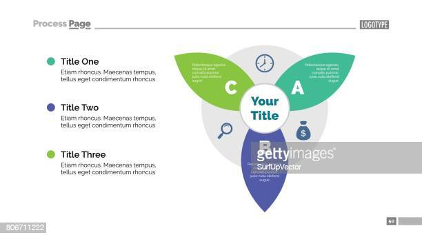 Three Petal Diagram Slide Template