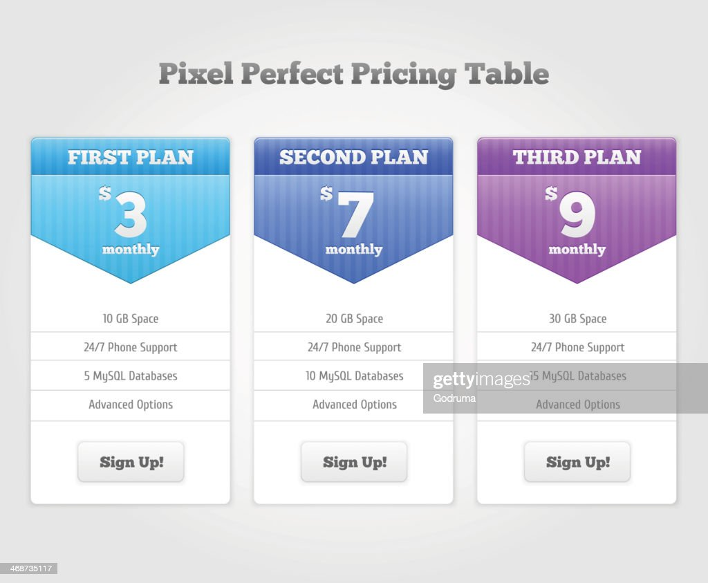 Three plans and their prices for commercial web services