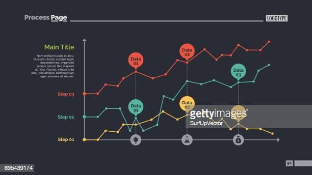 Drei-Punkt-Charts schieben Vorlage