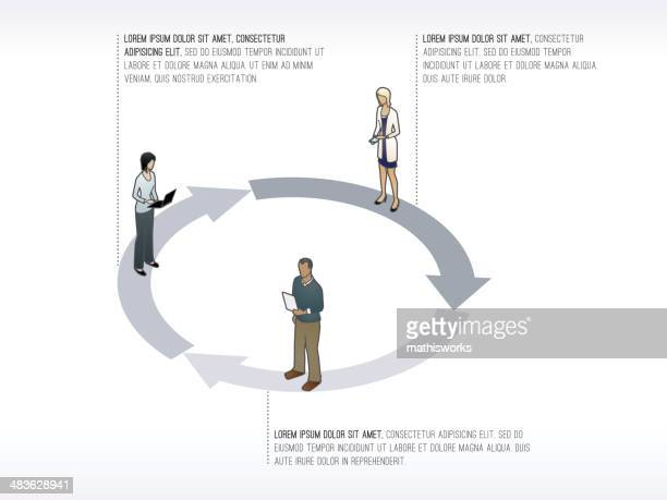 three step cycle diagram - mathisworks business stock illustrations
