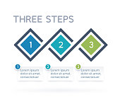Three Step Process Infographics