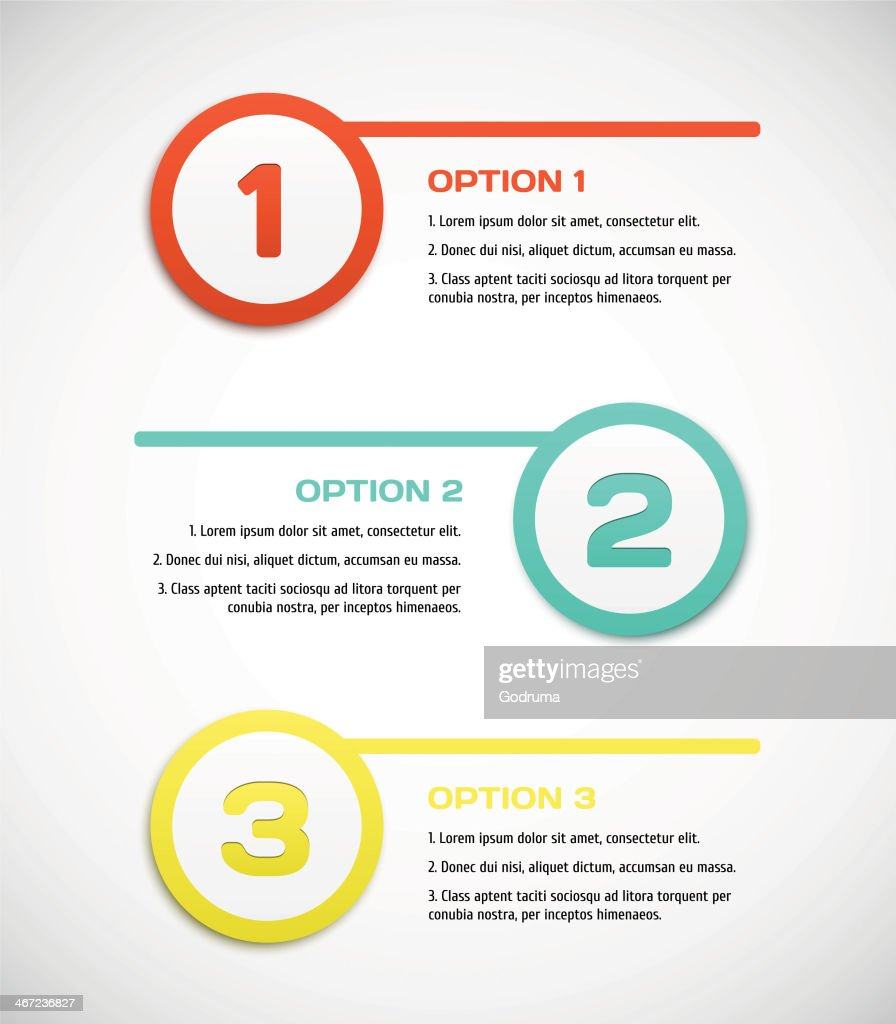Three steps for progress vector