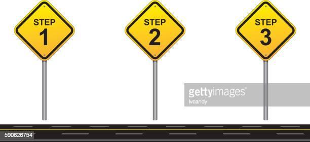 3 つのステップ road