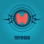 Thyroid gland in a pain target