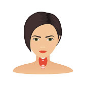 Thyroid gland of a woman