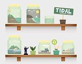 tidal energy in jar