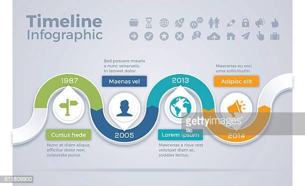 ilustrações, clipart, desenhos animados e ícones de conceito infográfico linha do tempo - previsão