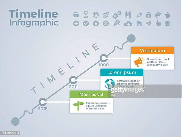 ilustrações, clipart, desenhos animados e ícones de conceito infográfico linha do tempo - lorem ipsum