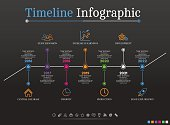 Timeline Infographic design templates # 3