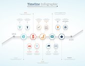 Timeline Infographic design templates # 6