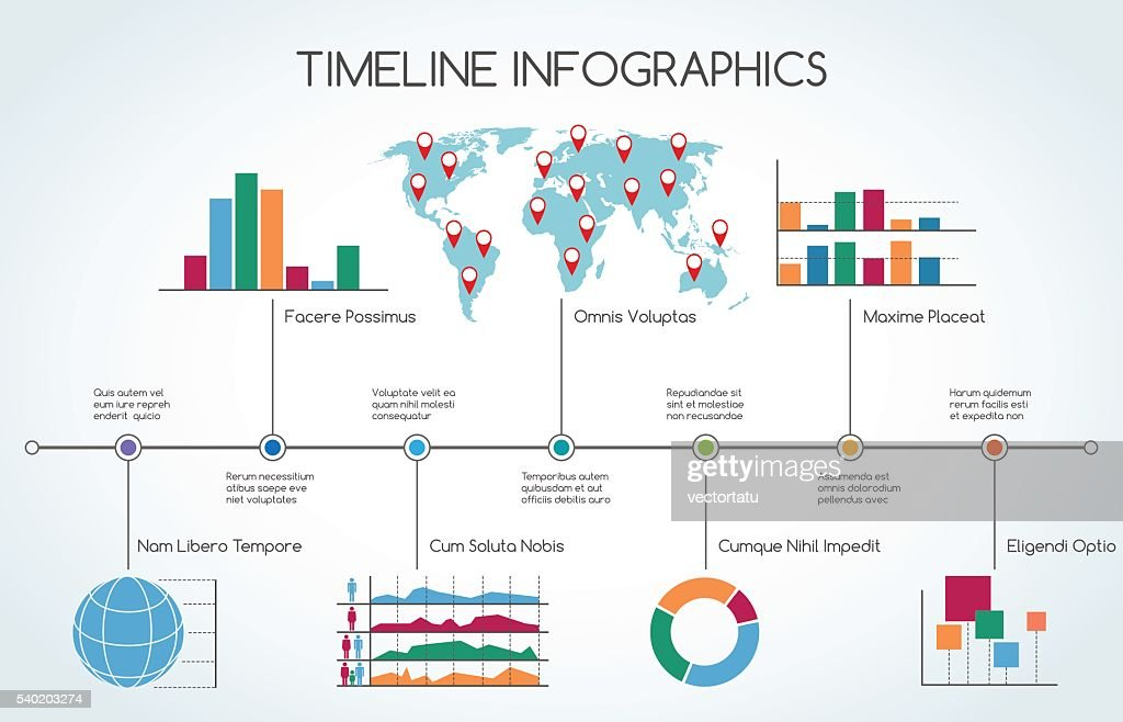 Timeline Infographic with line charts