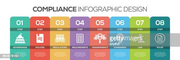 Timeline infographics design vector with icons, can be used for workflow layout, diagram, annual report, and web design. COMPLIANCE Concept with 8 options, steps or processes.