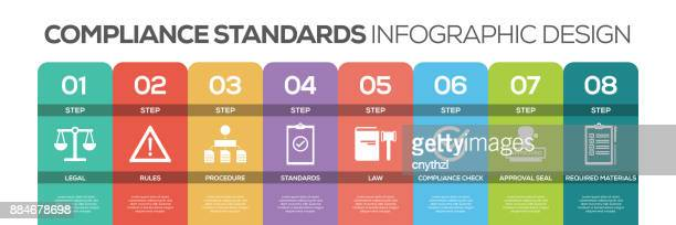 Timeline infographics design vector with icons, can be used for workflow layout, diagram, annual report, and web design. COMPLIANCE STANDARDS Concept with 8 options, steps or processes.