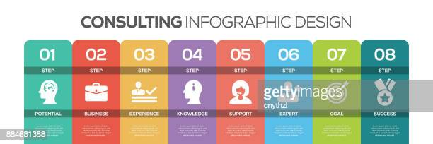 Timeline infographics design vector with icons, can be used for workflow layout, diagram, annual report, and web design. CONSULTING concept with 8 options, steps or processes.