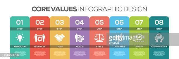 Timeline infographics design vector with icons, can be used for workflow layout, diagram, annual report, and web design. CORE VALUES Concept with 8 options, steps or processes.