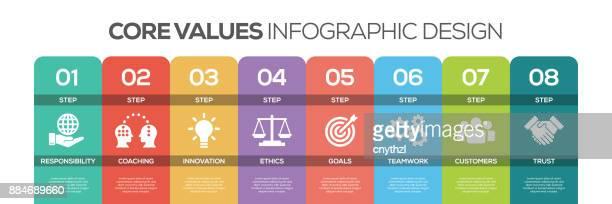 Tidslinjen infographics design vektor med ikoner, kan användas för arbetsflöde layout, diagram, årsredovisning och webbdesign. KÄRNVÄRDEN koncept med 8 alternativ, steg eller processer.