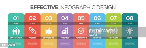 Timeline infographics design vector with icons, can be used for workflow layout, diagram, annual report, and web design. EFFECTIVE concept with 8 options, steps or processes.