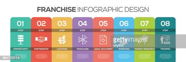 timeline infographics design vector with icons, can be used for workflow layout, diagram, annual report, and web design. franchise concept with 8 options, steps or processes. - retail employee stock illustrations