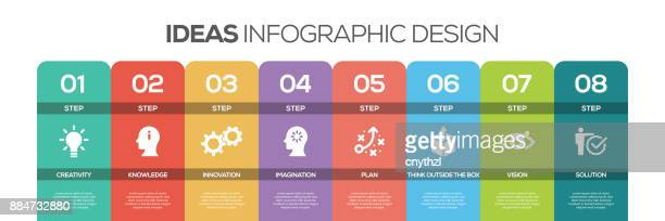 Timeline infographics design vector with icons, can be used for workflow layout, diagram, annual report, and web design. IDEAS Concept with 8 options, steps or processes.