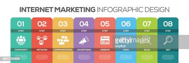 Timeline infographics design vector with icons, can be used for workflow layout, diagram, annual report, and web design. INTERNET MARKETING concept with 8 options, steps or processes.