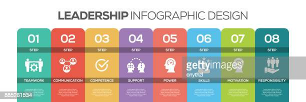 Timeline infographics design vector with icons, can be used for workflow layout, diagram, annual report, and web design. LEADERSHIP concept with 8 options, steps or processes.