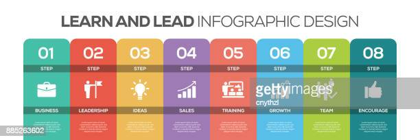 Timeline infographics design vector with icons, can be used for workflow layout, diagram, annual report, and web design. LEARN AND LEAD concept with 8 options, steps or processes.