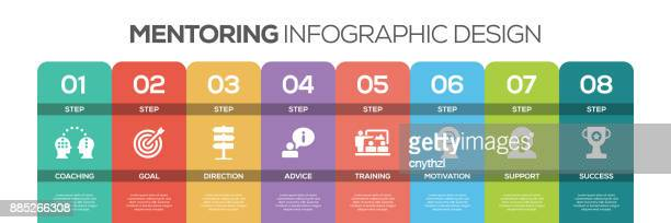 Timeline infographics design vector with icons, can be used for workflow layout, diagram, annual report, and web design. MENTORING Concept with 8 options, steps or processes.