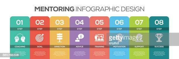 Cronología infografía diseño vectorial con iconos, puede utilizarse para el diseño de flujo de trabajo, diagrama, informe anual y el diseño web. TUTORÍA concepto con 8 opciones, pasos o procesos.