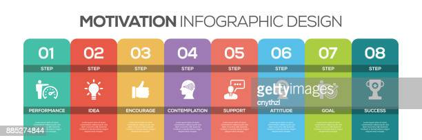 Timeline infographics design vector with icons, can be used for workflow layout, diagram, annual report, and web design. MOTIVATION Concept with 8 options, steps or processes.