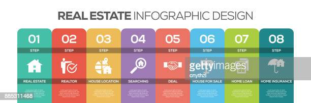 Timeline infographics design vector with icons, can be used for workflow layout, diagram, annual report, and web design. REAL ESTATE concept with 8 options, steps or processes.