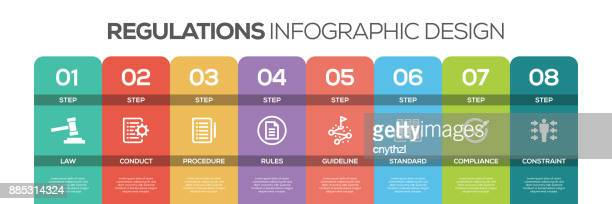 timeline infographics design vector with icons, can be used for workflow layout, diagram, annual report, and web design. regulations concept with 8 options, steps or processes. - office safety stock illustrations, clip art, cartoons, & icons