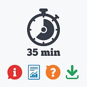 Timer sign icon. 35 minutes stopwatch symbol