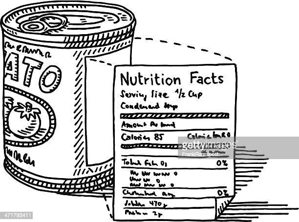 Tomato Soup Can Nutrition Facts Label Drawing