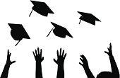 Tossing of Graduation Cap - Black Mortarboard