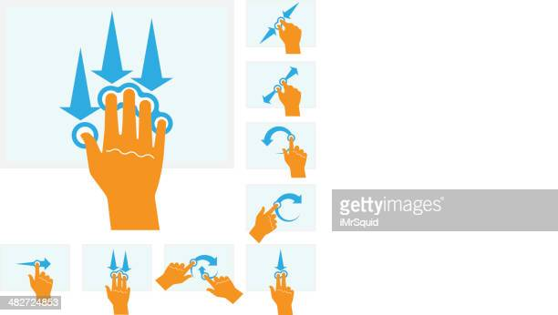 Touch Screen Finger/hand Gestures