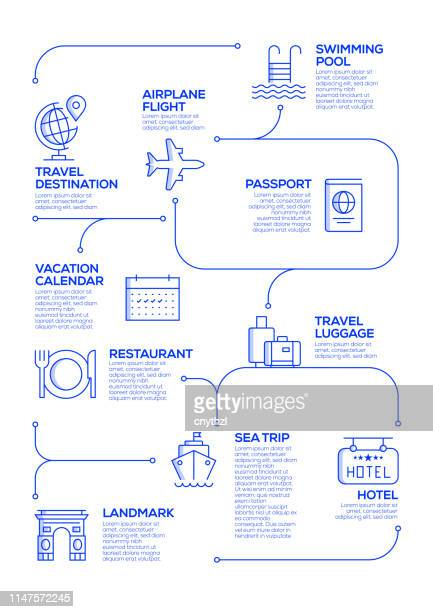 tourism and travel vector concept and infographic design elements in linear style - progress stock illustrations