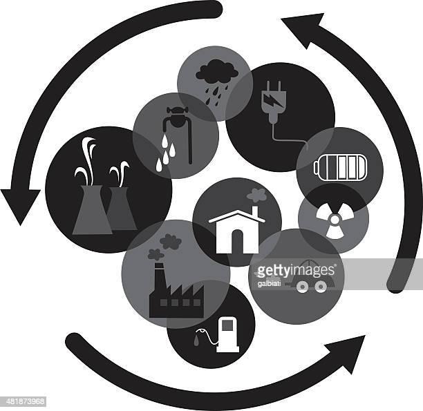 Toxic cycle