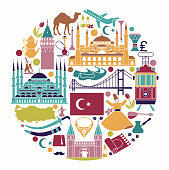 Traditional tourist symbols of Turkey in the form of cirle