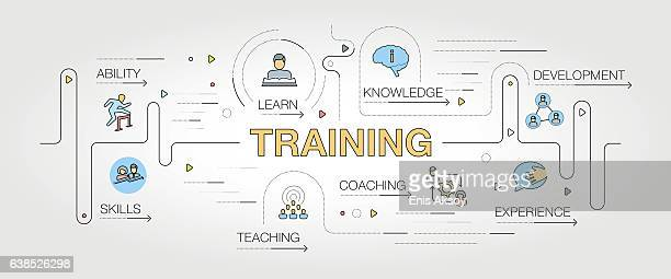 training banner and icons - showing stock illustrations