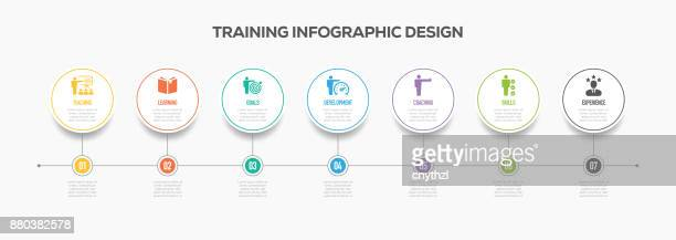 training infographic infographics timeline design with icons - sports training stock illustrations