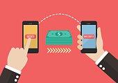 Transfer money by smart phone