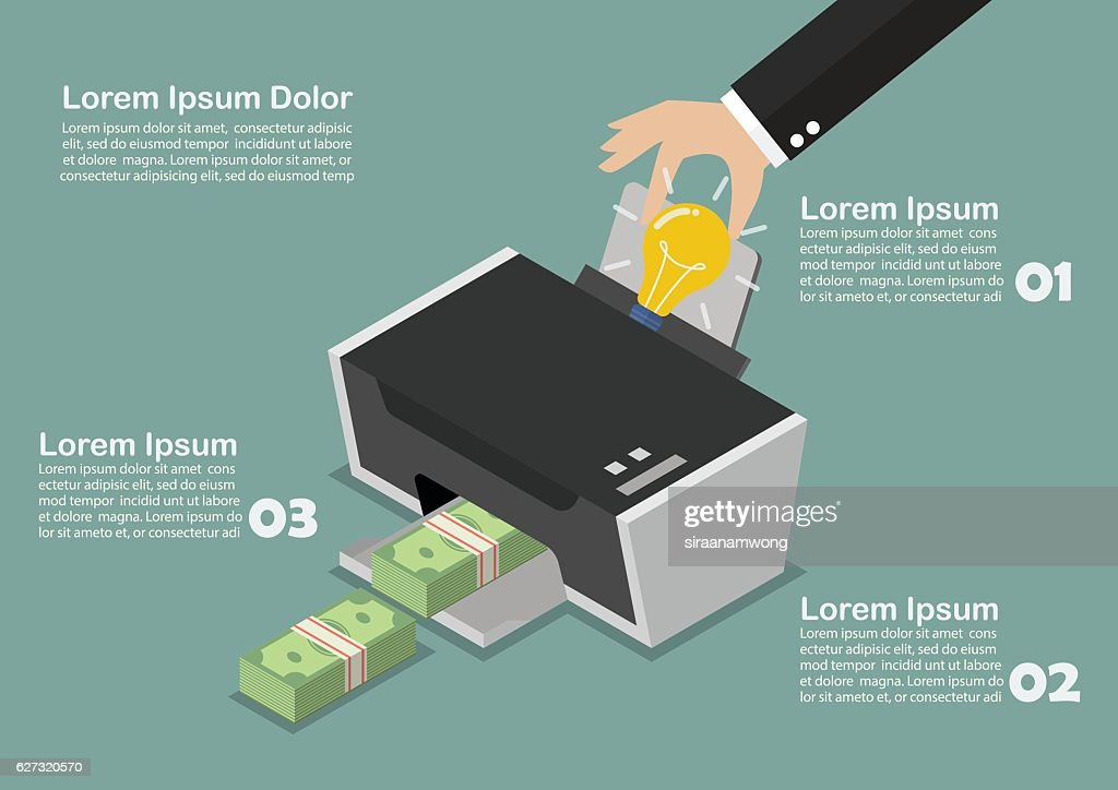 Transform the idea to the money by printer infographic