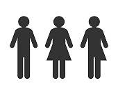 Transgender or unisex pictogram concept