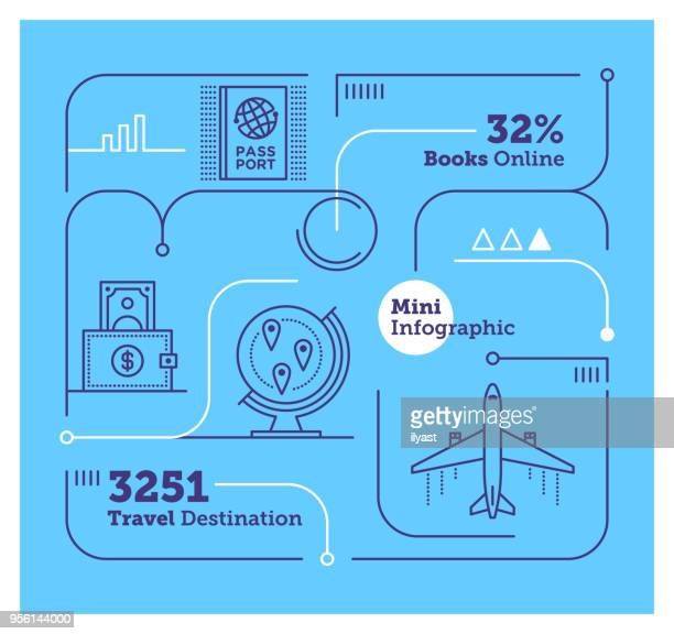 Transportation Mini Infographic